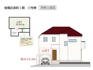 2020.02.19izumi_loft.png